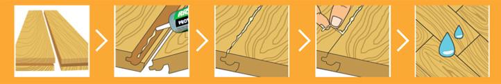Гель для герметизации